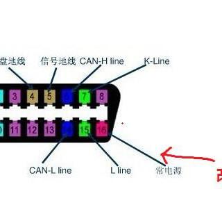 改装EML327 OBD模块供电结构-OBD,蓝牙OBD,EML327,改ACC